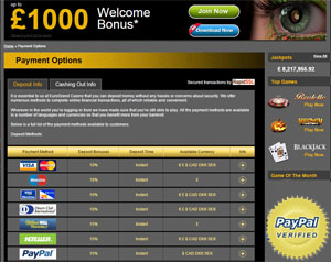 EuroGrand PayPal Casino