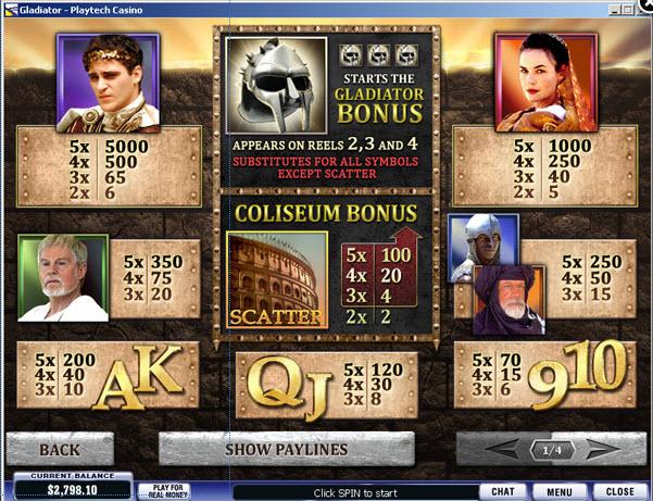 Gladiator Slot Bonus Round
