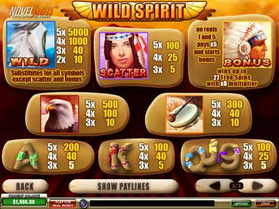 Wild Spirit Slot Paytable